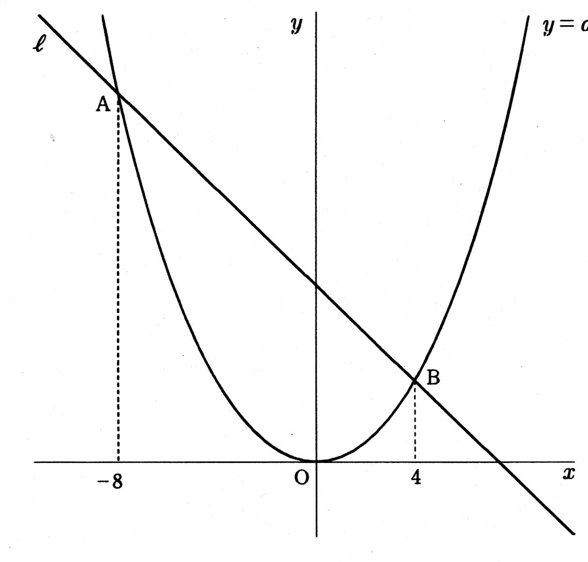 数学ナビゲーター掲示板 [One ...